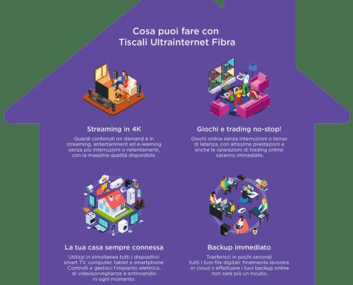 Internet ultra Fibra Tiscali - SIEL - Sirtori e Viganò